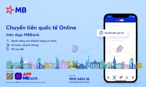 MB ra mắt tính năng 'Chuyển tiền quốc tế Online' trên APP MBBank